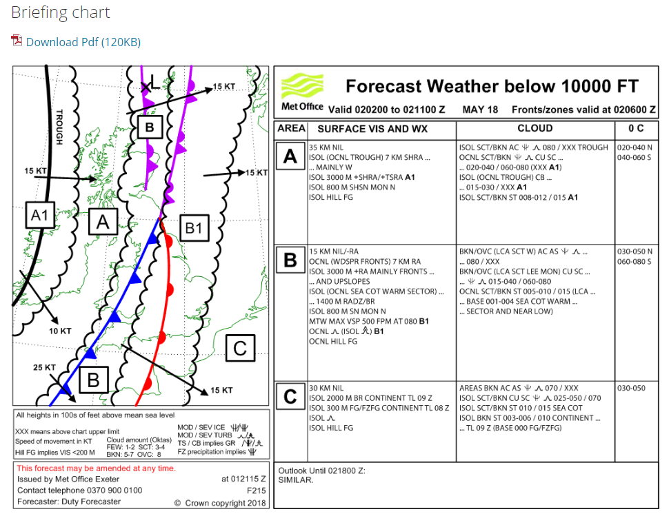 F215 aviation weather chart