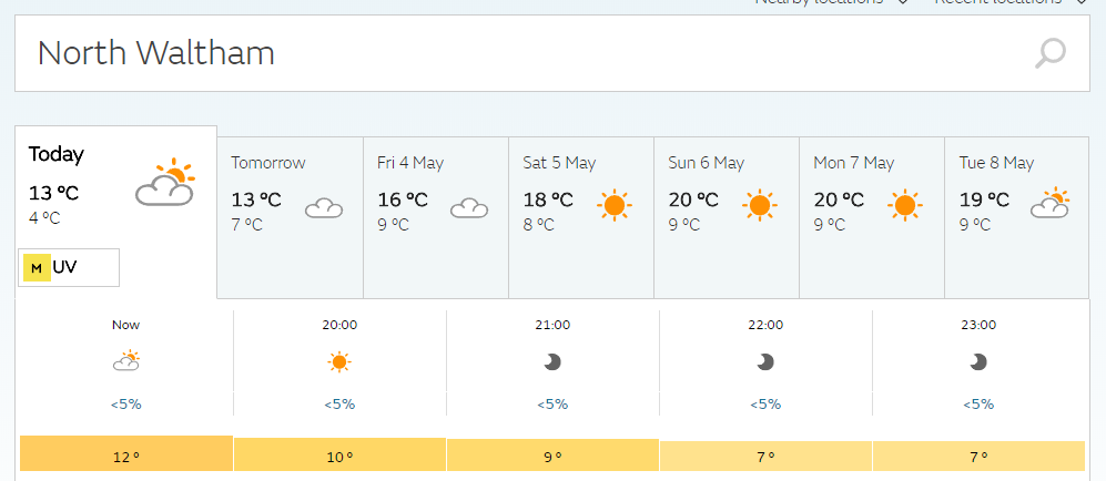 Basic met office weather forecasts