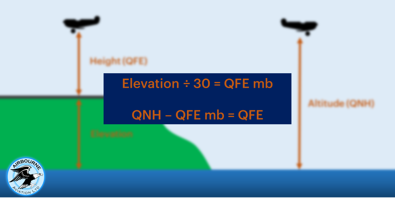 Calculating the QFE in flight
