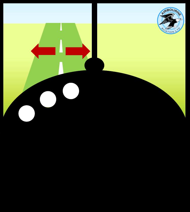 Stick control during landing